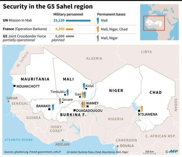 Mali – G5 Sahel force licks wounds after HQ attack