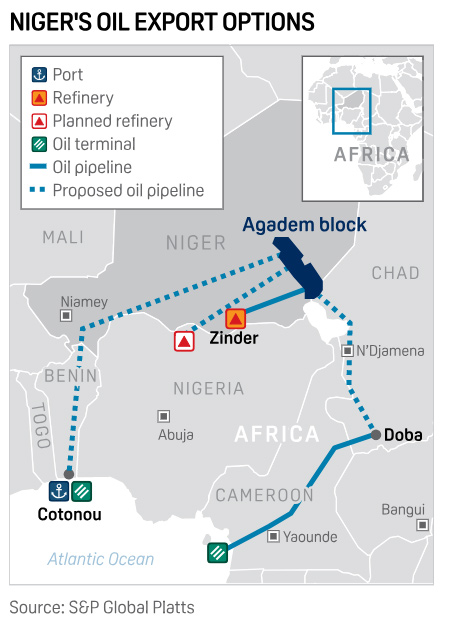 Niger's growing oil output ambitions rely on Benin pipeline